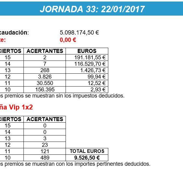 Premios Jornada 33 La Quiniela 1x2