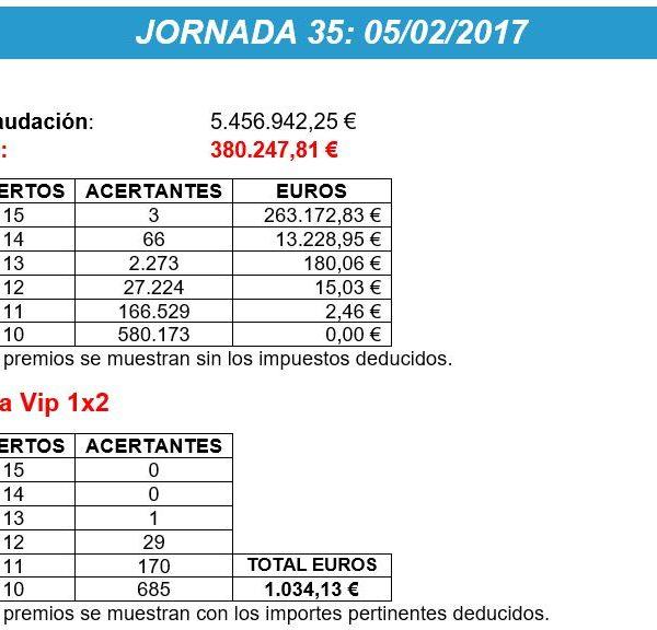 Premios Jornada 35 La Quiniela