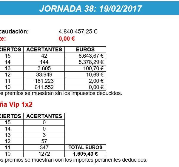 Premios Jornada 38 La Quiniela