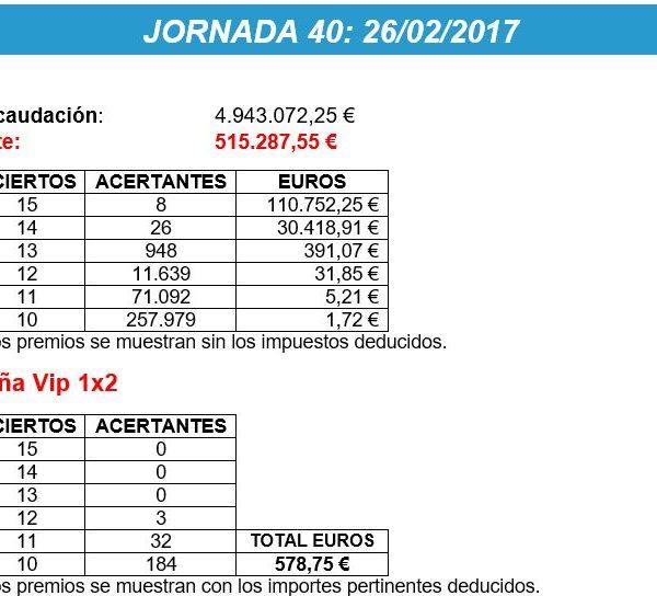 Premios Jornada 40 La Quiniela
