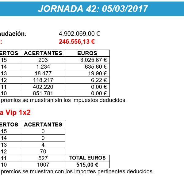 Premios Jornada 42 La Quiniela